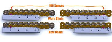 Measuring Chain Wear Dirt Tricks