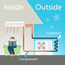 heat pump in cold weather. Wonderful Cold Cold Climate Heat Pump On In Weather G