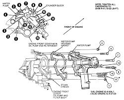 1999 mercury grand marquis fuse box likewise wiring diagram 2004 freestar van together with 2006 mercury