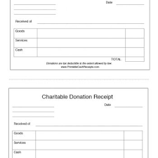 donation receipt forms 40 donation receipt templates letters goodwill non profit