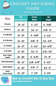 Pin By Sreelakshmi On Crochet Crochet Hat Size Chart