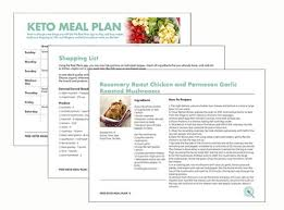 Keto Chart Printable Free Keto Weekly Meal Plan Save Time And Stay On Track