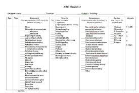 Abc Behaviour Charts For Adults Www Bedowntowndaytona Com