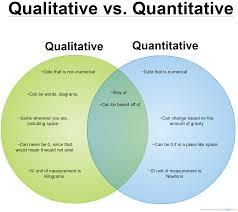 essay introduction outline block method comparative