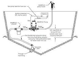 washdown pump wiring diagram wiring diagram libraries washdown pump wiring diagram trusted wiring diagramwiring diagram for 3 subwoofers diagrams enable technicians to johnson