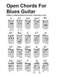 Blues Chords Guitar Chart Easy Blues Chords For Guitar In 2019 Acoustic Guitar