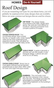 How to select the roof style for a new home