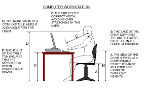 here for ergonomics and anthropometrics question