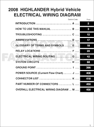 wire diagram 2002 toyota highlander wiring diagram load wrg 1615 2002 toyota highlander ac wiring 2008 toyota highlander wiring diagram manual original rh