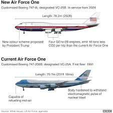 Trump Air Force One Design Trump Unveils New Air Force One Design Plans Bbc News
