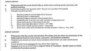 cover letter judicial activism essay judicial activism essay for  cover letter judicial activism vs judicial restraintjudicial activism essay