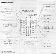 xenonzcar com 280zx s130 fuse and relay locations 1980 and 1981 fuse box layout click to open larger