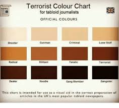 Hoodie Colour Chart Terrorist Colour Chart For Tabloid Journalists Official