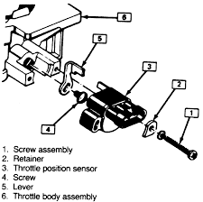 Repair guides throttle body fuel injection system throttle wiring diagram