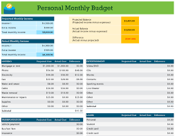 Monthly Budgets Spreadsheets Personal Monthly Budget