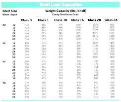 Aluminum Sheet Gauge Chart 11 Gauge Steel Sheet Steel Extruded Stainless Steel Elbow