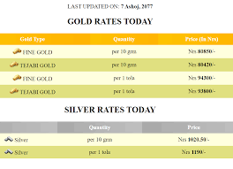 Pakistan rupee yesterday performance against silver shows decrease by 0% in value. Gold Silver Price In Nepal Today आज आज न प लम स नक म ल य Gold Price In Nepal Today Facebook