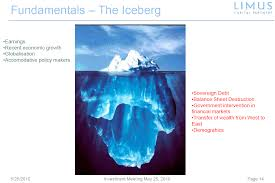 macro trading by winston churchill  the good fundamentals the accomodative policy et al constitutes the tip of the iceberg the sovereign debt balance sheet destruction of banks nations