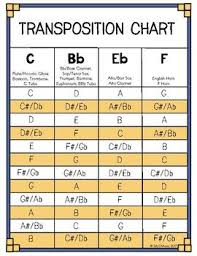 Concert Band Transposition Chart Concert Band Music Music