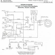 predator cc engine wiring diagram predator starting issues jd 112 mytractorforum com the friendliest on predator 420cc engine wiring diagram