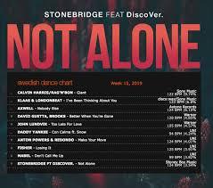 Not Alone 10 Swedish Dance Chart Thank You Swedish Djs