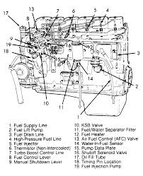 2004 Dodge Ram 1500 Engine Diagram   Diagram Chart Gallery also 96 Dodge Ram Vacuum Line Diagram Elegant 1998 Dodge Ram 1500 Engine also  together with SOLVED  I've been searching for an engine vacuum hose   Fixya together with Repair Guides   Wiring Diagrams   Wiring Diagrams   AutoZone likewise  moreover  furthermore 1996 Dodge Wiring Diagram  Dodge  Wiring Diagrams Instructions further car  1988 mastercraft wiring schematic  Jeep Engine Schematics Jeep further Wiring Diagrams For A 1987 Chevy Truck – The Wiring Diagram further . on dodge ram engine diagram free wiring diagrams