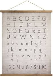 Alphabet Numbers Chart Alphabet And Numbers School Chart Wall Hanging