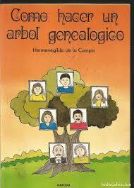 Hermegildo De La Campa Como Hacer Un Arbol Genealogico Narcea
