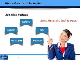 PPT   JetBlue Airways IPO Valuation PowerPoint Presentation   ID     JetBlue IPO Report  Case