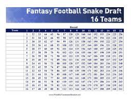 16 Team Snake Draft Order Chart Printable Snake Draft 16 Teams