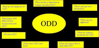 Behavior Charts For Oppositional Defiant Disorder Odd Behavior Chart New Oppositional Defiant Disorder Odd