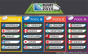 Rugby World Cup 2015 Pool Tables Vivomed Blog