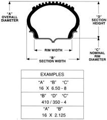 50 Valid Motorcycle Tire Dimensions