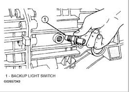 dodge dakota location of backup light switch hi thanks for the donation my info shows it is on the tranny look at the color of wires wiring connector brown wire lite green tracer and black