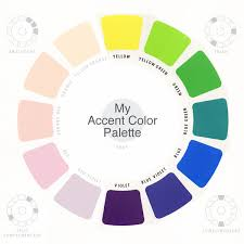 Accent Colors Ideas - Best idea home design - extrasoft.us