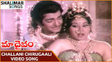 Taraka Rama Rao Nandamuri Maa Daivam Movie