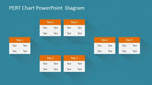 Pert Chart Fork And Join Project Slidemodel