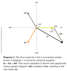 diagram 3 the line cur in a delta connected system