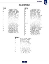 Georgia Bulldogs Depth Chart Ole Miss Releases Media Guide Cover Updated Depth Chart And