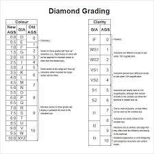 Gia Diamond Grading Chart Pdf Www Bedowntowndaytona Com