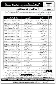 New Jobs New Jobs In Global Testing Service Gts October 2019 All