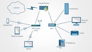 server diagram icons wiring diagram expert