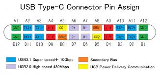 usb type c pinout diagram pinoutguide com usb type c cable