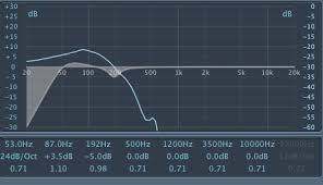 Get A Cleaner Low End With 3 Easy Bass Eq Fixes Audio Issues