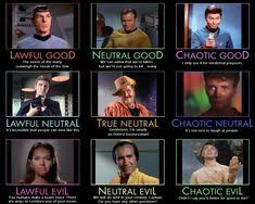 Alignment Chart 5e 36 Best Alignment Charts Images In 2019 Chaotic Neutral