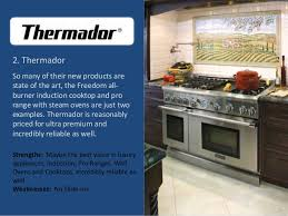 who makes the best appliances. Delighful The Kitchen Appliances Top Brands 2018 Kitchen Appliance  Brands Ratings Throughout Who Makes The Best