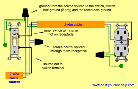 wiring a receptacle switch and schematic wiring diagram wiring diagrams for switched wall outlets do it yourself help comwiring diagram for a switched outlet