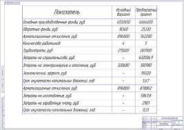 Диплом Огранизация пункта для хранения машин и оборудования ферм в  Технико экономические показатели дипломного проекта