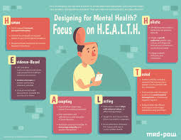 Mental Health Design Guidelines Guidelines To Designing Apps For Mental Health Ux Booth