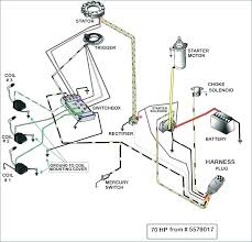 wiring harness for mercury outboard motor wiring diagram sch mercury outboard motor diagrams wiring diagram world wiring diagram for 115 mercury outboard motor wiring harness for mercury outboard motor